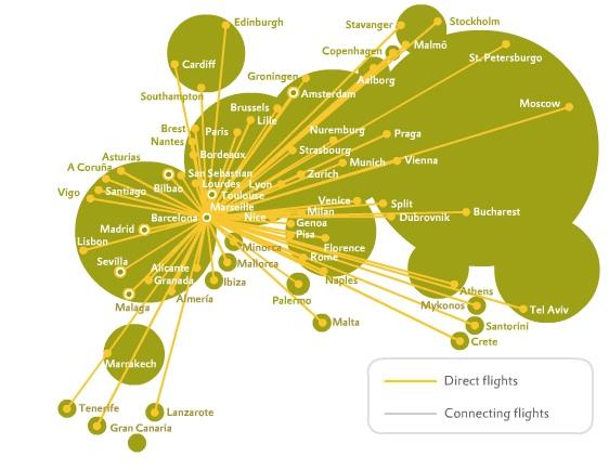 ブエリング航空 路線図
